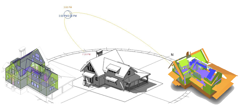 Computer rendered model of a home with sunlight detailed for different times of the day and year