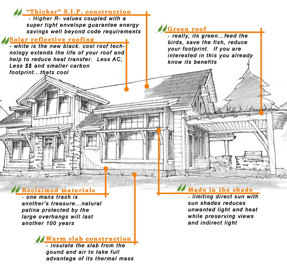Cabin timber frame with multiple energy efficient options labeled